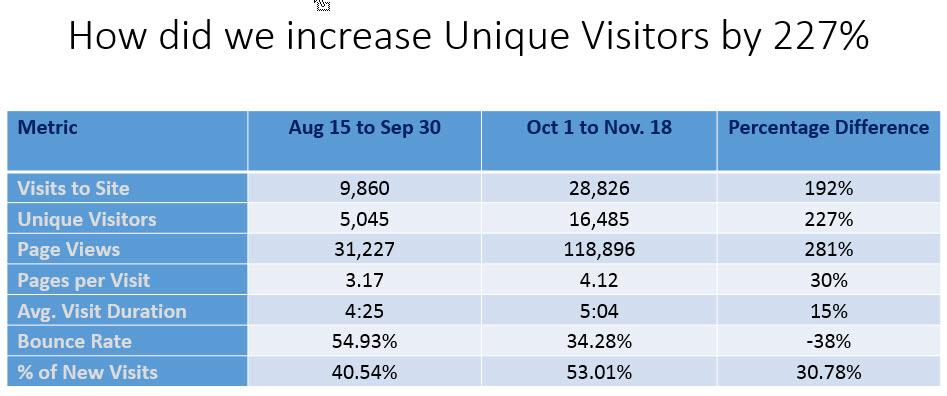 nams-traffic-stats